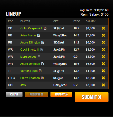 draftkings lineup small