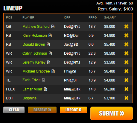 draftkings week 4 improved
